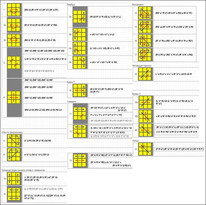 Кубик рубика схема сборки 3х3 для начинающих фото
