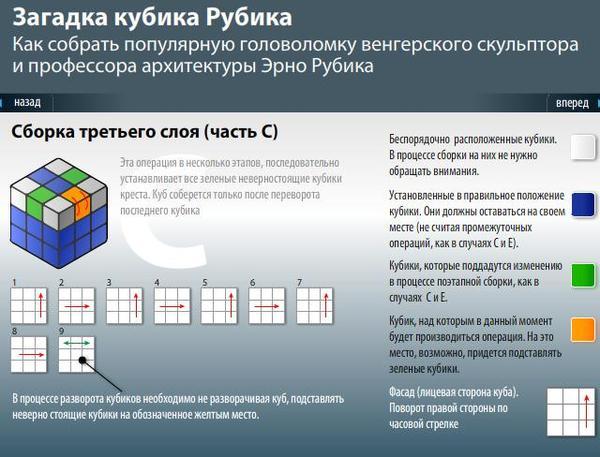 сборки кубика Рубика в
