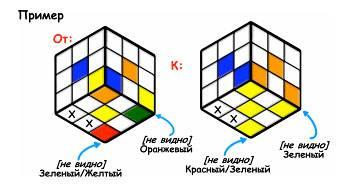 Кубик рубика схема сборки печенкин фото 571