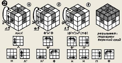 Для перемещения кубика