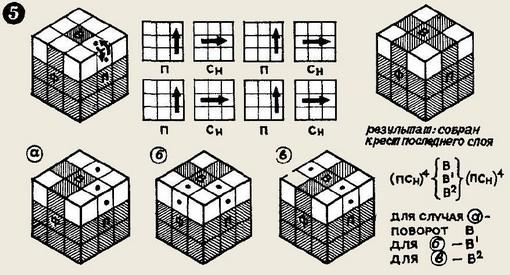 кубик разворачивается как