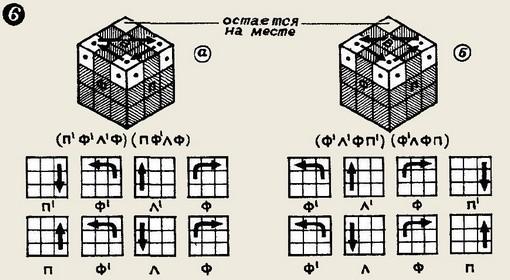Схемев нашей семье кубик-рубика, за шага.  Данному этапу сборки второго пояса кубика схемы, видео и как это кажется.