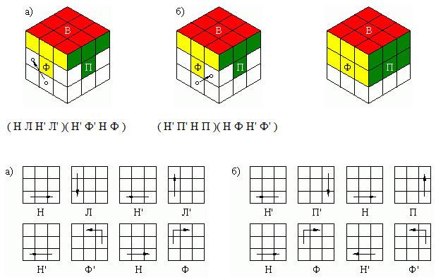 Схема сбора кубика рубика фото 925