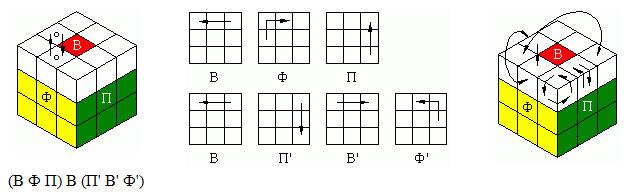отдел кубик рубика 2х2 подробная схема сборки квартиру селе