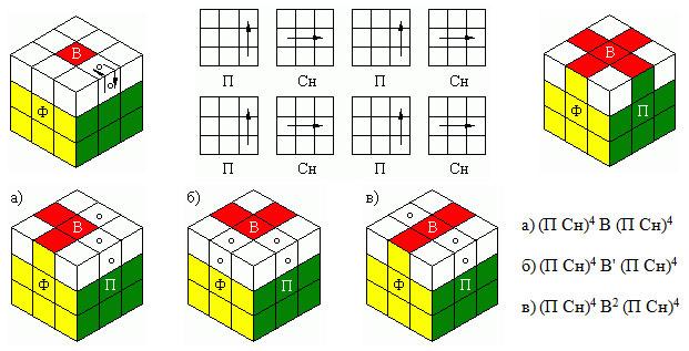 новая схема сборки кубика