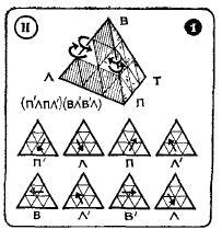 Пирамида рубика как собрать схема сборки