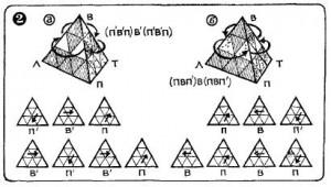 как собрать кубик рубрика треугольный